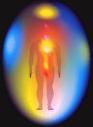 Mengenal Ilmu Aura